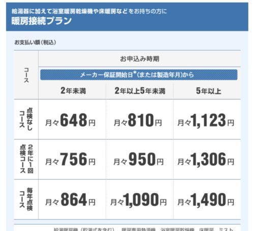 大阪ガス らく得保証